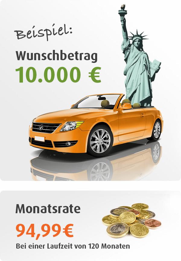 Kreditrechner norisbank