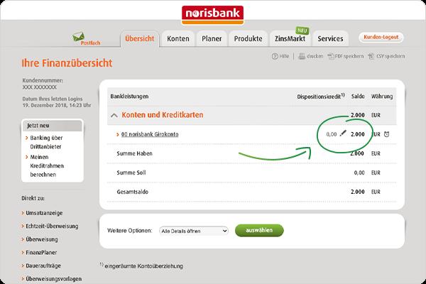 Dispo-Kredit norisbank