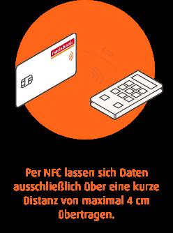 Kontaktlos Bezahlen - NFC Kreditkarte norisbank